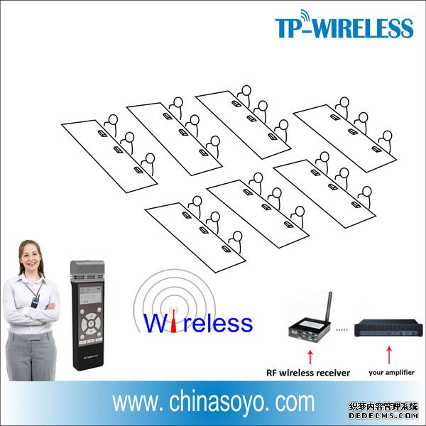 RF Digital Wireless Classroom Microphones System