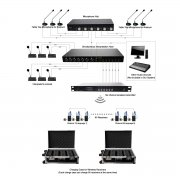 Six-way Professional Wireless Simultaneous Interpretation Co